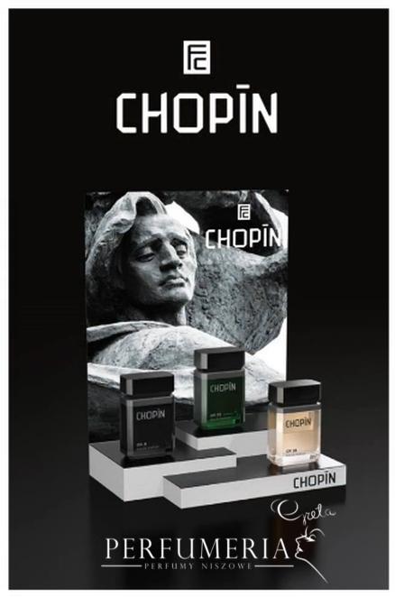 0_rozwiązanie konkursu_Chopin_PerfumeriaGreta